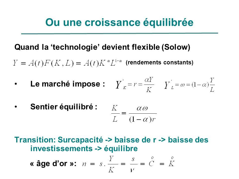 Ou une croissance équilibrée Quand la technologie devient flexible (Solow) Le marché impose : Sentier équilibré : Transition: Surcapacité -> baisse de