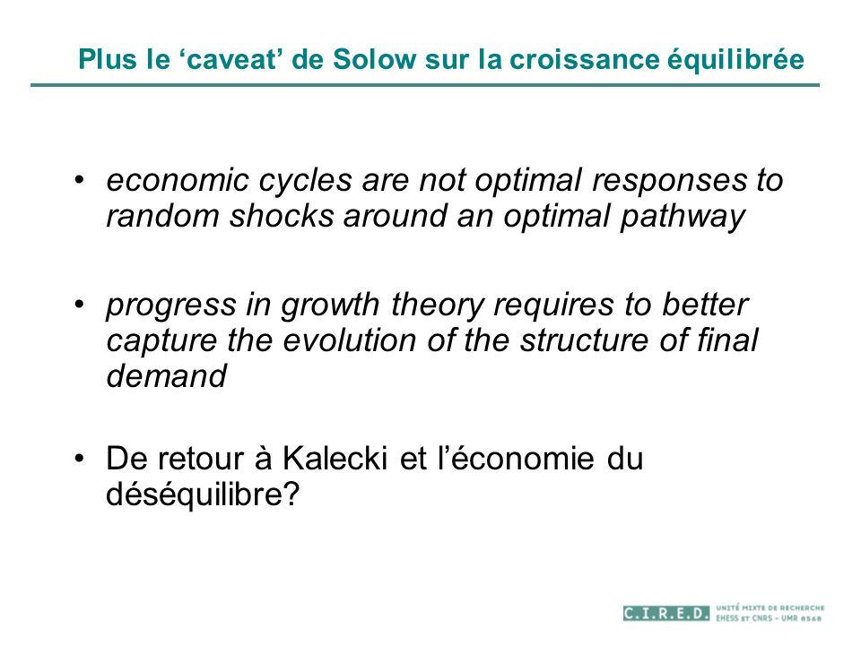 Plus le caveat de Solow sur la croissance équilibrée economic cycles are not optimal responses to random shocks around an optimal pathway progress in