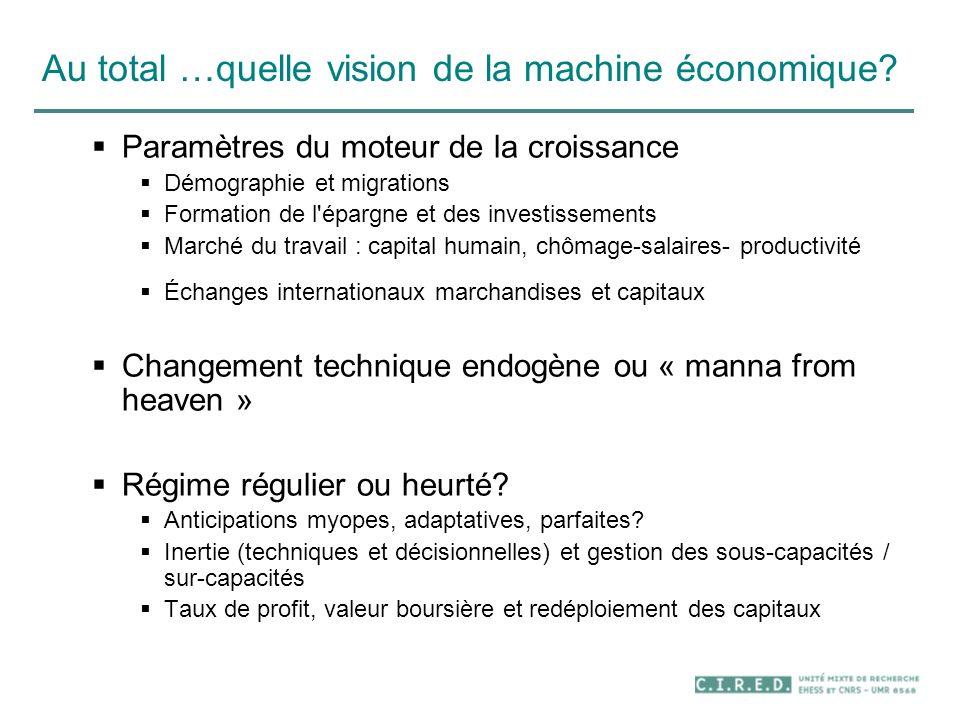 Au total …quelle vision de la machine économique? Paramètres du moteur de la croissance Démographie et migrations Formation de l'épargne et des invest