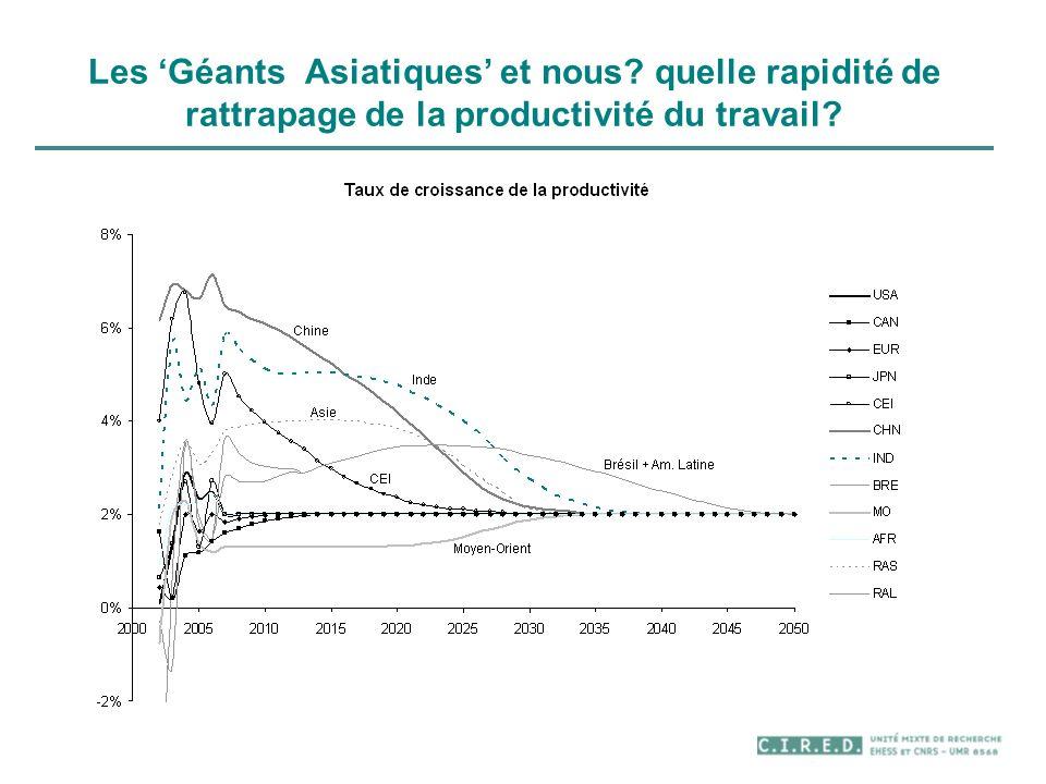 Les Géants Asiatiques et nous? quelle rapidité de rattrapage de la productivité du travail?