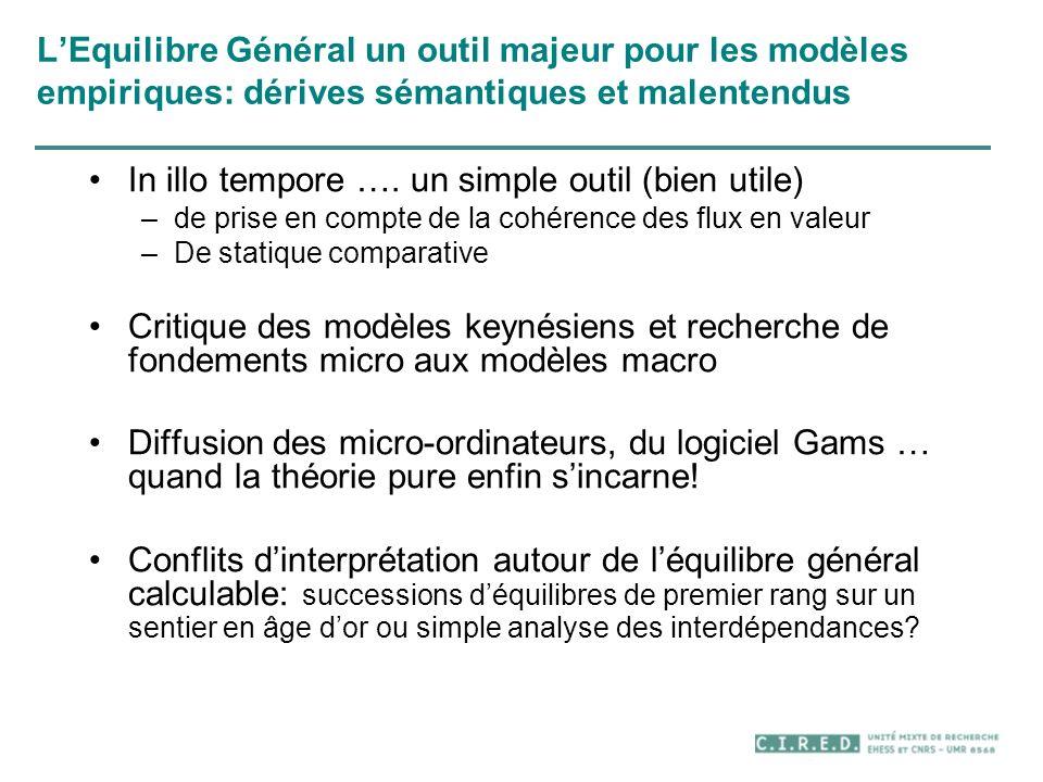 LEquilibre Général un outil majeur pour les modèles empiriques: dérives sémantiques et malentendus In illo tempore …. un simple outil (bien utile) –de