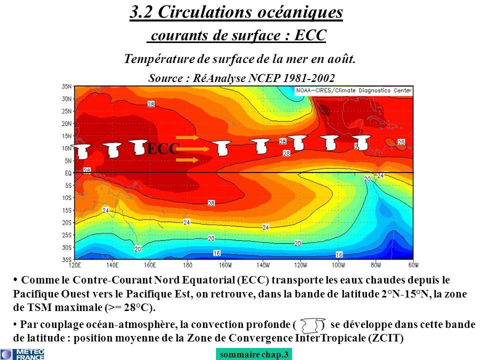 Comme le Contre-Courant Nord Equatorial (ECC) transporte les eaux chaudes depuis le Pacifique Ouest vers le Pacifique Est, on retrouve, dans la bande