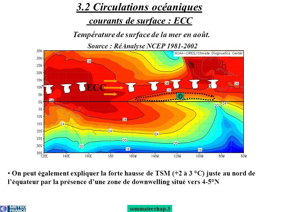 sommaire chap.3 On peut également expliquer la forte hausse de TSM (+2 à 3 °C) juste au nord de léquateur par la présence dune zone de downwelling sit