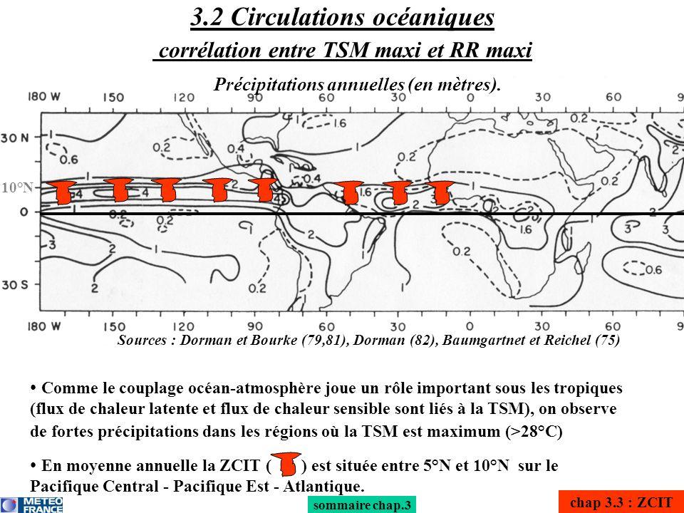 sommaire chap.3 chap 3.3 : ZCIT Comme le couplage océan-atmosphère joue un rôle important sous les tropiques (flux de chaleur latente et flux de chale