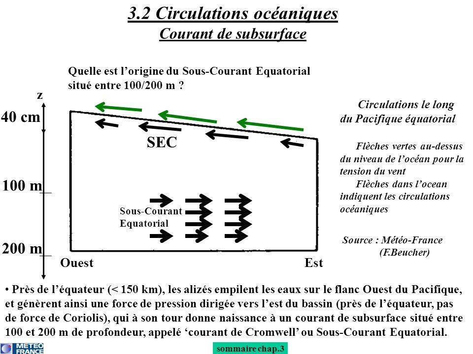100 m 40 cm OuestEst z Circulations le long du Pacifique équatorial Flèches vertes au-dessus du niveau de locéan pour la tension du vent Flèches dans locean indiquent les circulations océaniques.