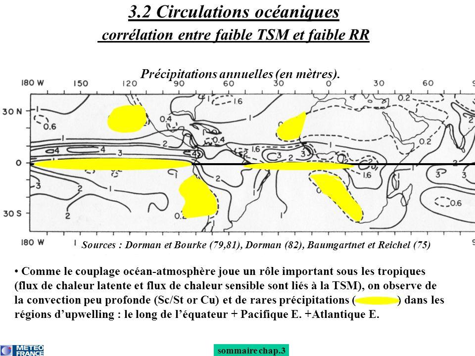 Comme le couplage océan-atmosphère joue un rôle important sous les tropiques (flux de chaleur latente et flux de chaleur sensible sont liés à la TSM),
