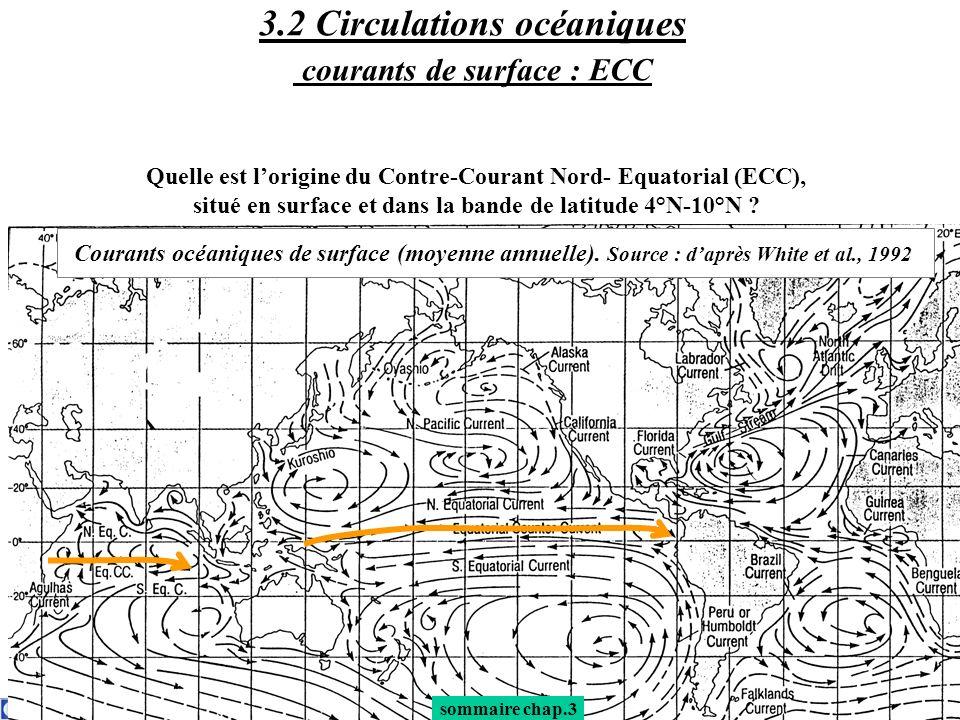 Quelle est lorigine du Contre-Courant Nord- Equatorial (ECC), situé en surface et dans la bande de latitude 4°N-10°N ? sommaire chap.3 3.2 Circulation
