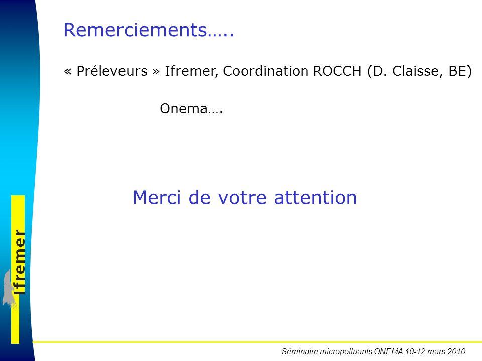 Séminaire micropolluants ONEMA 10-12 mars 2010 Merci de votre attention Remerciements….. « Préleveurs » Ifremer, Coordination ROCCH (D. Claisse, BE) O