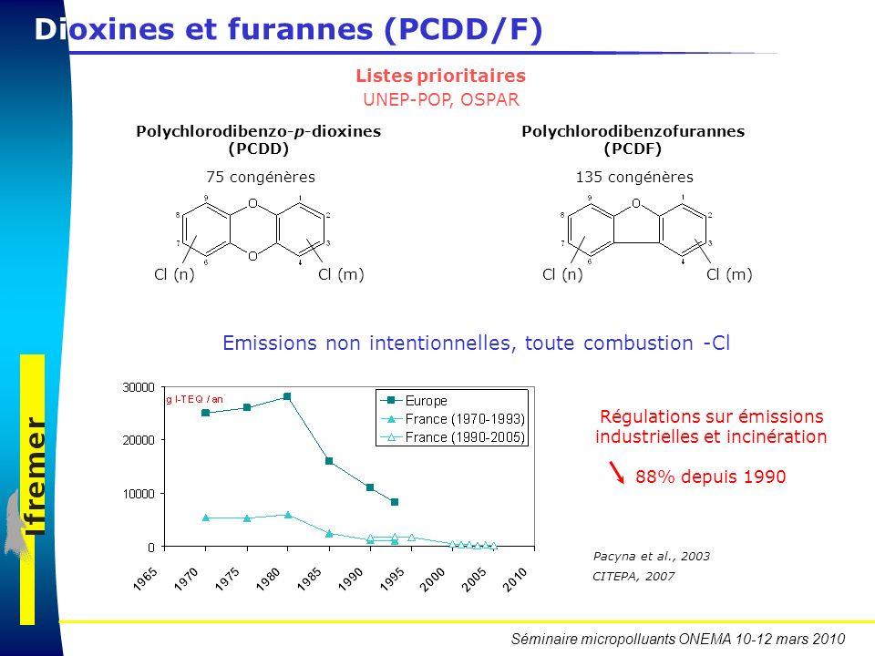 Séminaire micropolluants ONEMA 10-12 mars 2010 Dioxines et furannes (PCDD/F) Listes prioritaires UNEP-POP, OSPAR 75 congénères Polychlorodibenzo-p-dio