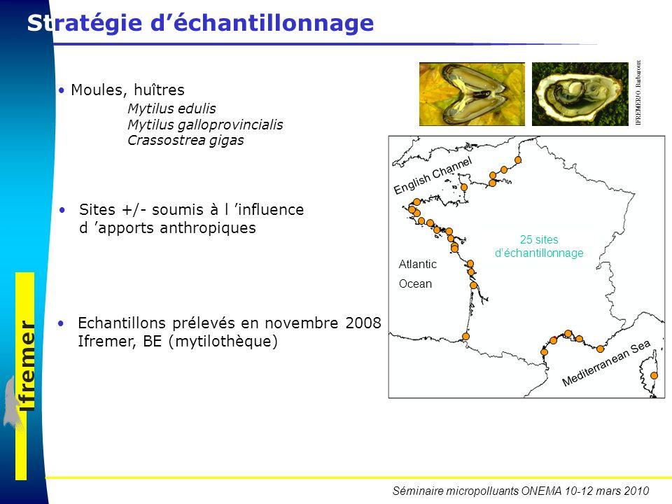 Séminaire micropolluants ONEMA 10-12 mars 2010 Moules, huîtres Mytilus edulis Mytilus galloprovincialis Crassostrea gigas Stratégie déchantillonnage E