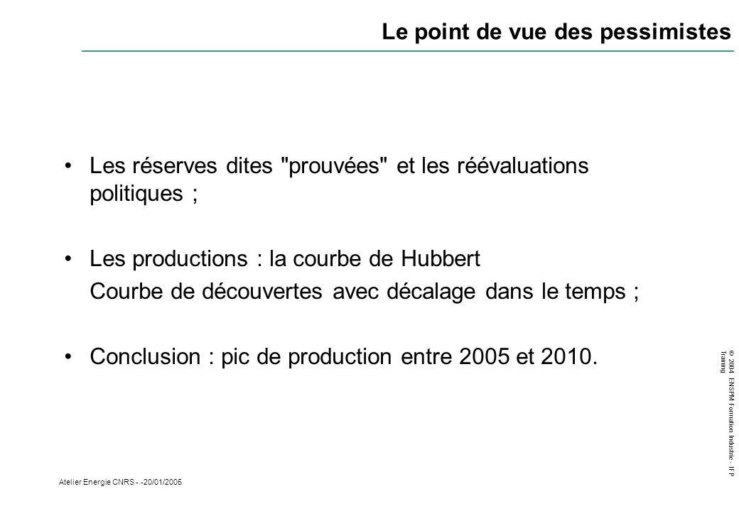 © 2004 ENSPM Formation Industrie - IFP Training Atelier Energie CNRS - -20/01/2005 Le point de vue des pessimistes Les réserves dites