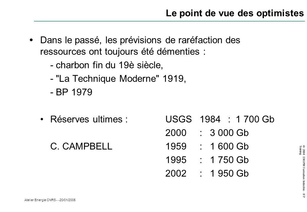 © 2004 ENSPM Formation Industrie - IFP Training Atelier Energie CNRS - -20/01/2005 Le point de vue des optimistes Dans le passé, les prévisions de rar