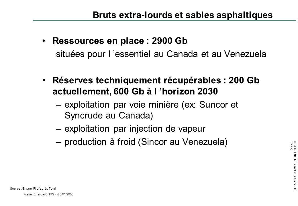 © 2004 ENSPM Formation Industrie - IFP Training Atelier Energie CNRS - -20/01/2005 Bruts extra-lourds et sables asphaltiques Ressources en place : 290