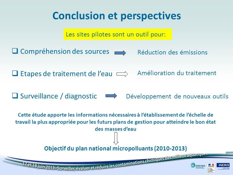 Compréhension des sources Etapes de traitement de leau Surveillance / diagnostic Conclusion et perspectives Réduction des émissions Amélioration du tr