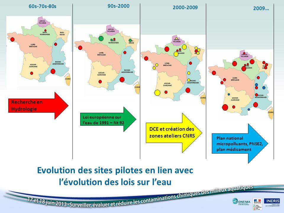Recherche en Hydrologie 60s-70s-80s DCE et création des zones ateliers CNRS 2000-2009 Loi européenne sur leau de 1991 – Nt 92 90s-2000 2009… Plan nati