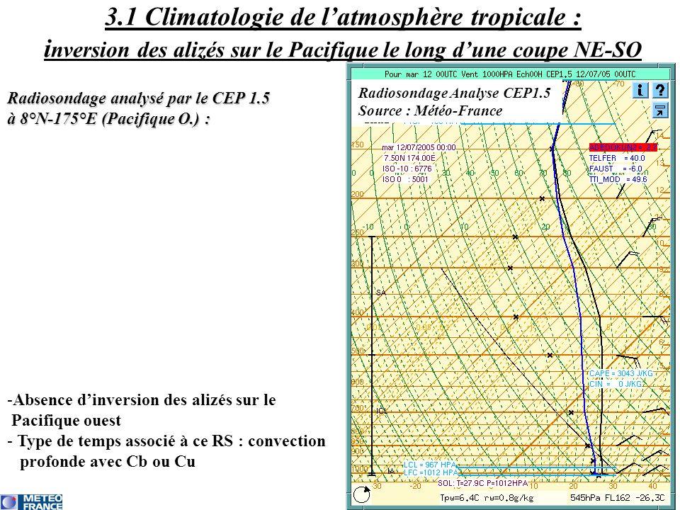Radiosondage analysé par le CEP 1.5 à 8°N-175°E (Pacifique O.) : -Absence dinversion des alizés sur le Pacifique ouest - Type de temps associé à ce RS
