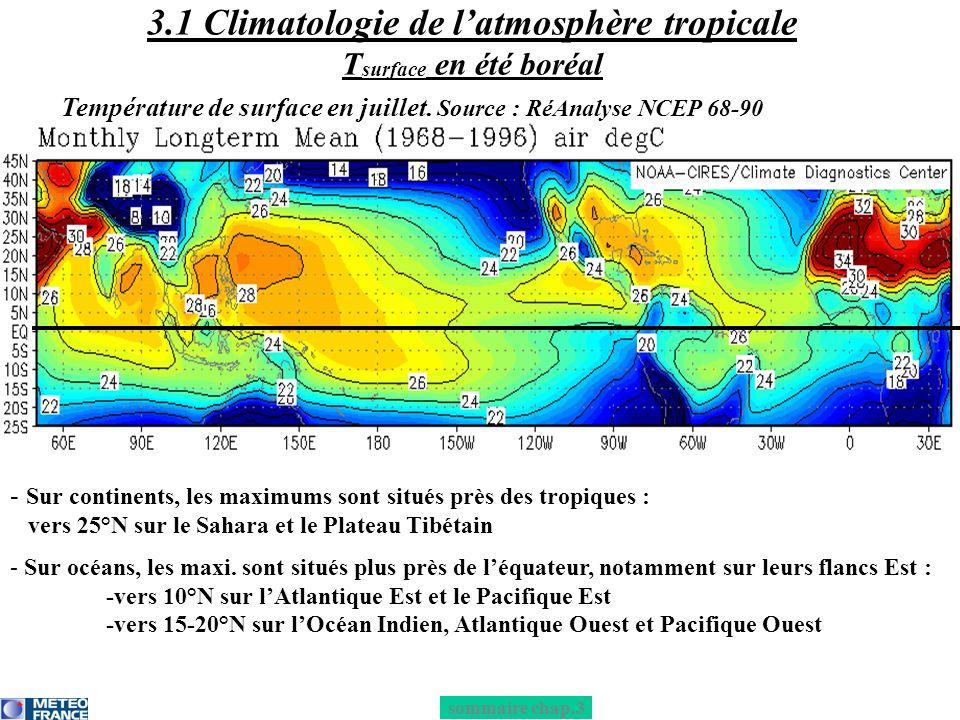 - Sur continents, les maximums sont situés près des tropiques : vers 25°N sur le Sahara et le Plateau Tibétain - Sur océans, les maxi. sont situés plu