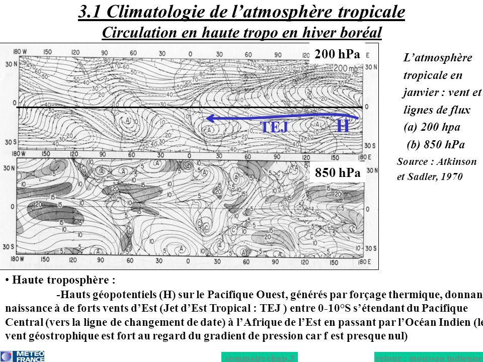 200 hPa 850 hPa H TEJ Haute troposphère : - Hauts géopotentiels (H) sur le Pacifique Ouest, générés par forçage thermique, donnant naissance à de fort