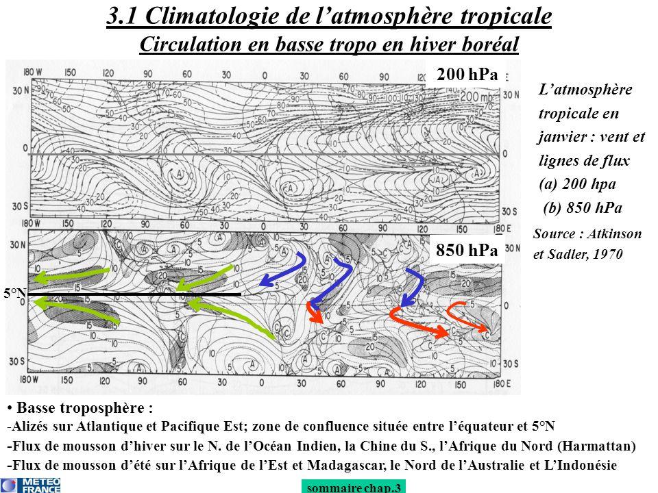 200 hPa 850 hPa Basse troposphère : -Alizés sur Atlantique et Pacifique Est; zone de confluence située entre léquateur et 5°N - Flux de mousson dhiver