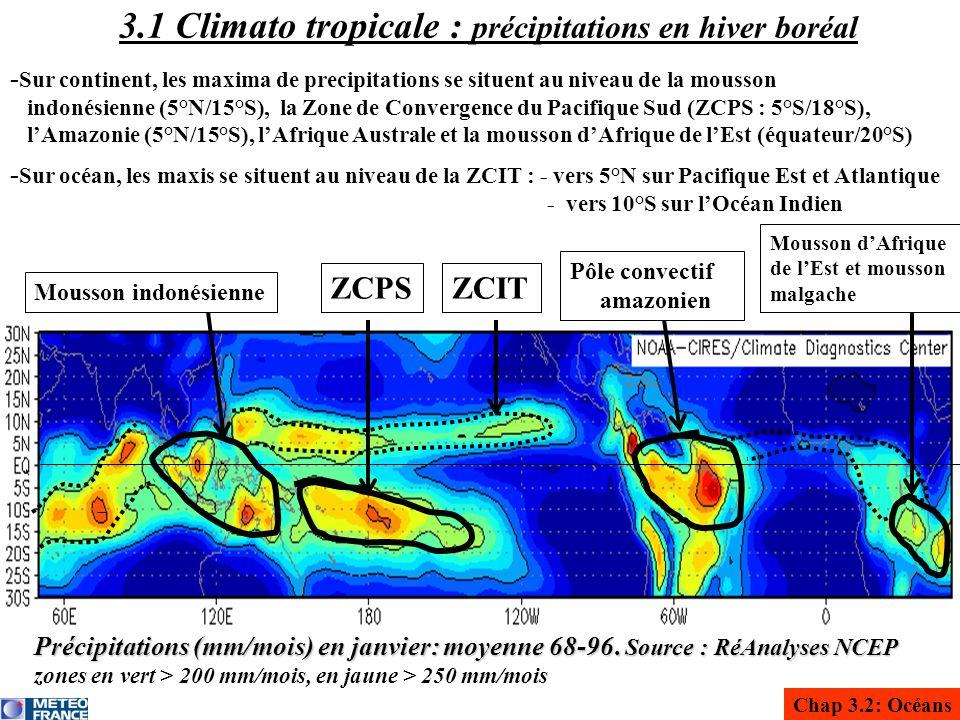 Précipitations (mm/mois) en janvier: moyenne 68-96. Source : RéAnalyses NCEP zones en vert > 200 mm/mois, en jaune > 250 mm/mois ZCITZCPS Mousson indo