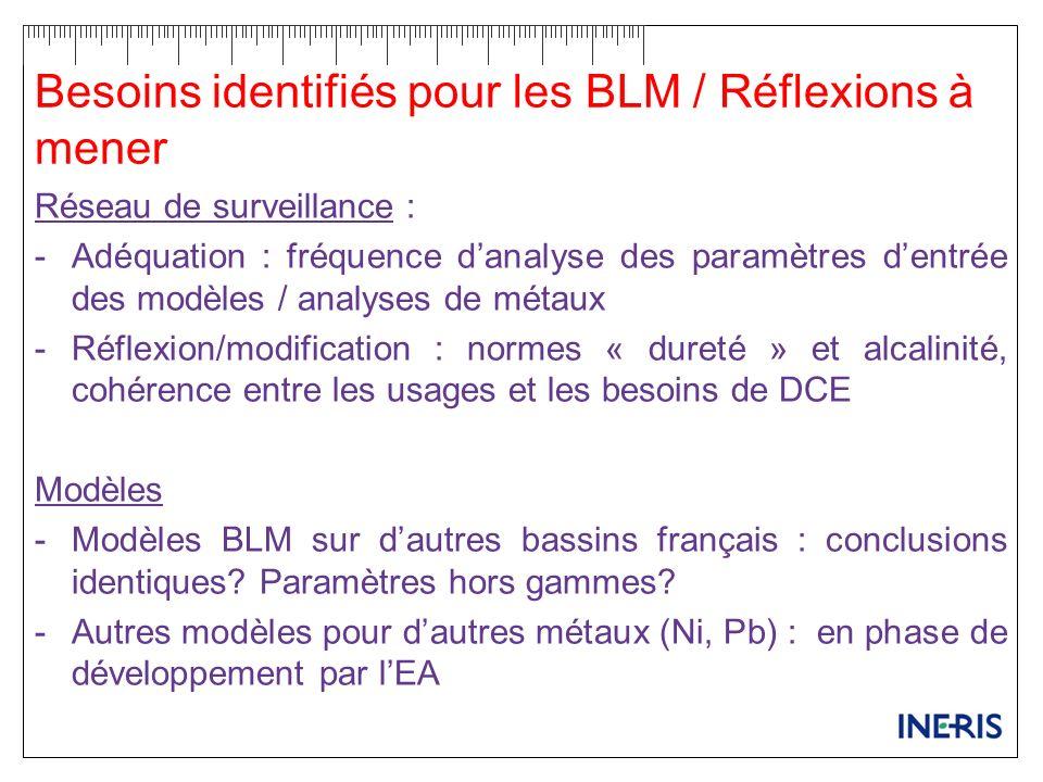 Besoins identifiés pour les BLM / Réflexions à mener Réseau de surveillance : -Adéquation : fréquence danalyse des paramètres dentrée des modèles / an