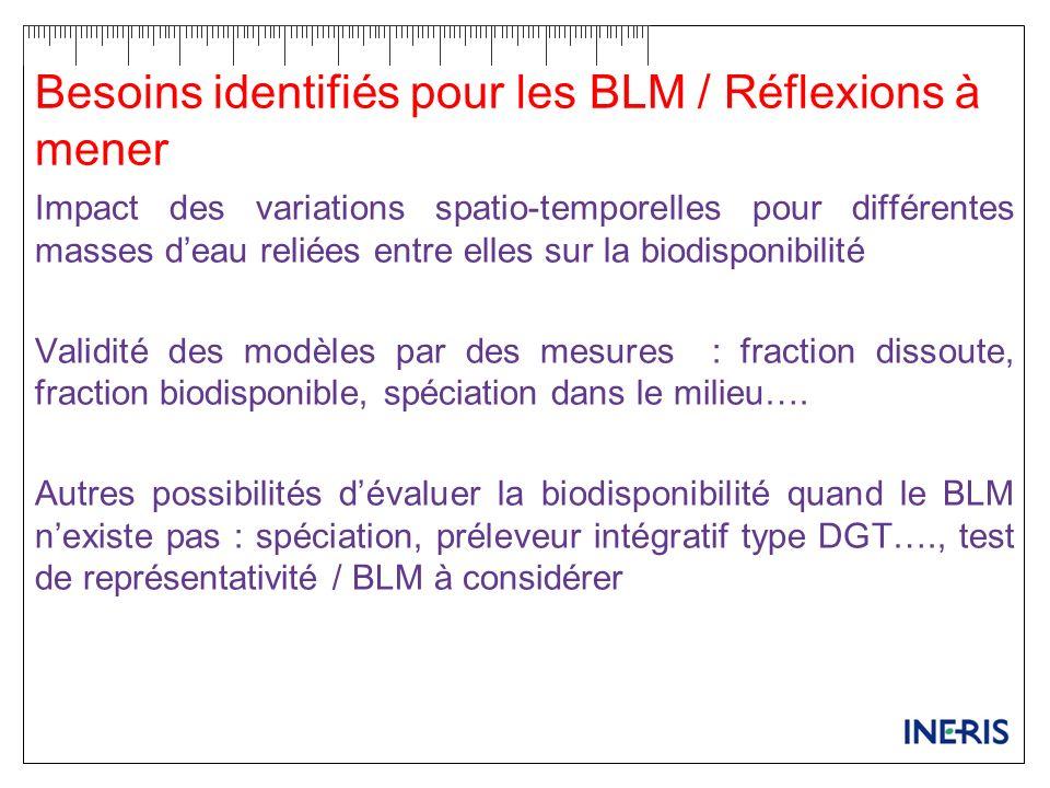 Besoins identifiés pour les BLM / Réflexions à mener Impact des variations spatio-temporelles pour différentes masses deau reliées entre elles sur la