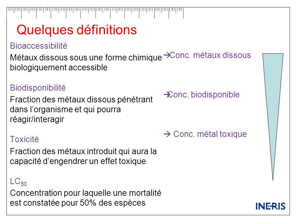 Quelques définitions Bioaccessibilité Métaux dissous sous une forme chimique biologiquement accessible Biodisponibilité Fraction des métaux dissous pé
