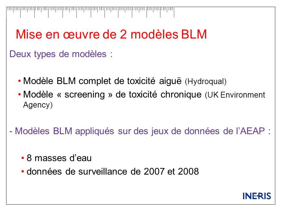 Mise en œuvre de 2 modèles BLM Deux types de modèles : Modèle BLM complet de toxicité aiguë (Hydroqual) Modèle « screening » de toxicité chronique (UK