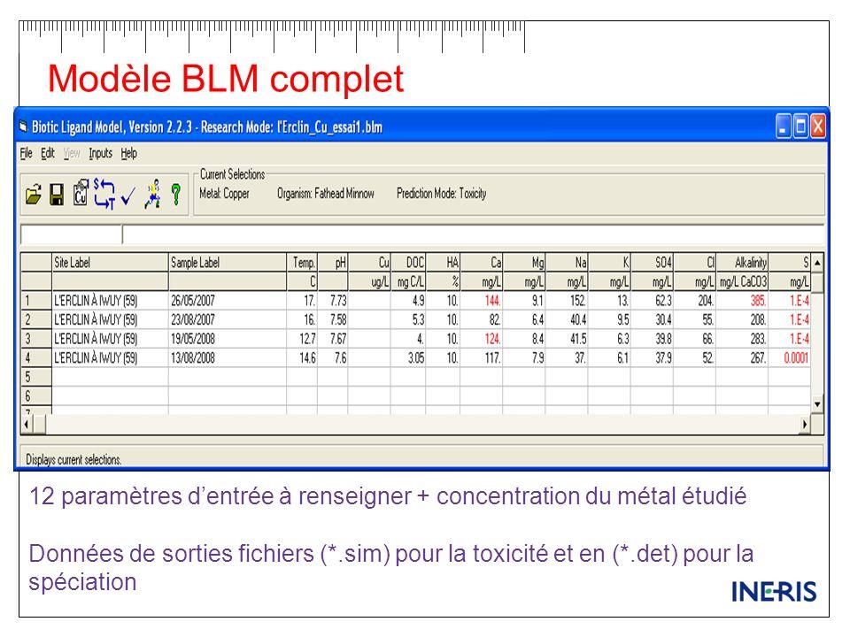 Modèle BLM complet 12 paramètres dentrée à renseigner + concentration du métal étudié Données de sorties fichiers (*.sim) pour la toxicité et en (*.de