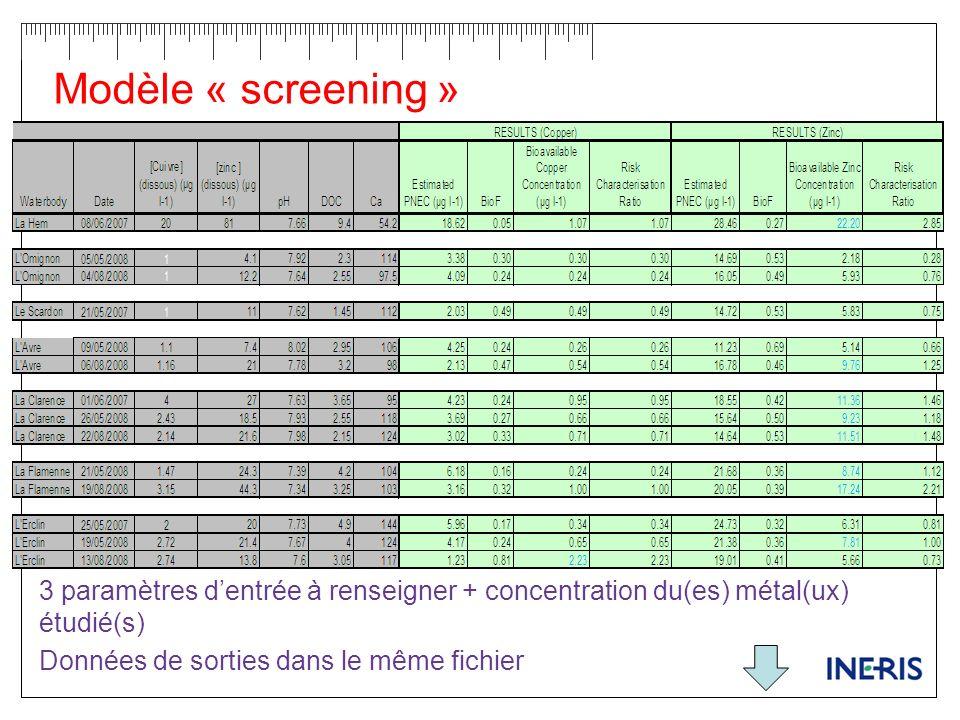 Modèle « screening » 3 paramètres dentrée à renseigner + concentration du(es) métal(ux) étudié(s) Données de sorties dans le même fichier