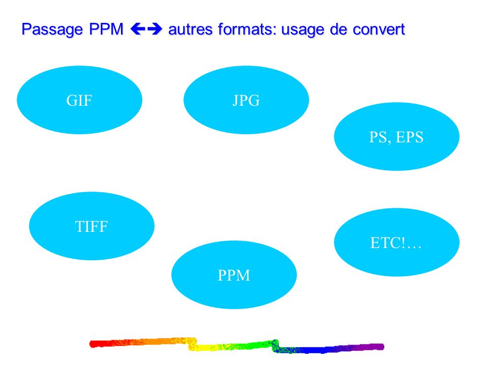 Passage PPM autres formats: usage de convert GIFJPG TIFF PPM PS, EPS ETC!…