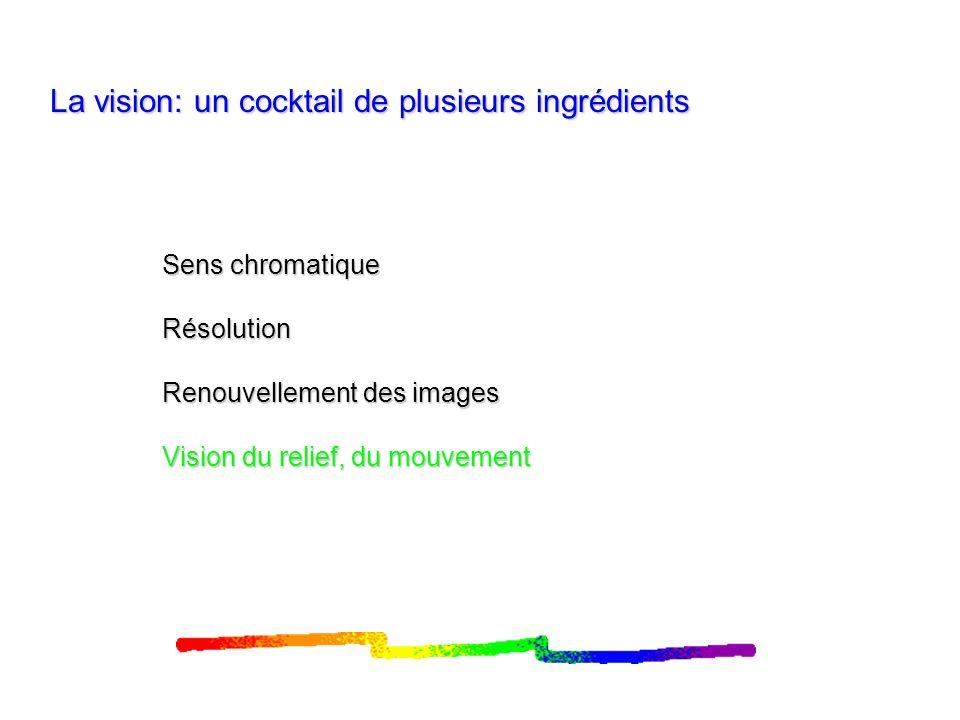 Couleurs additives Couleurs additives primaires: rouge, vert, bleu Téléviseurs, moniteurs, projecteurs