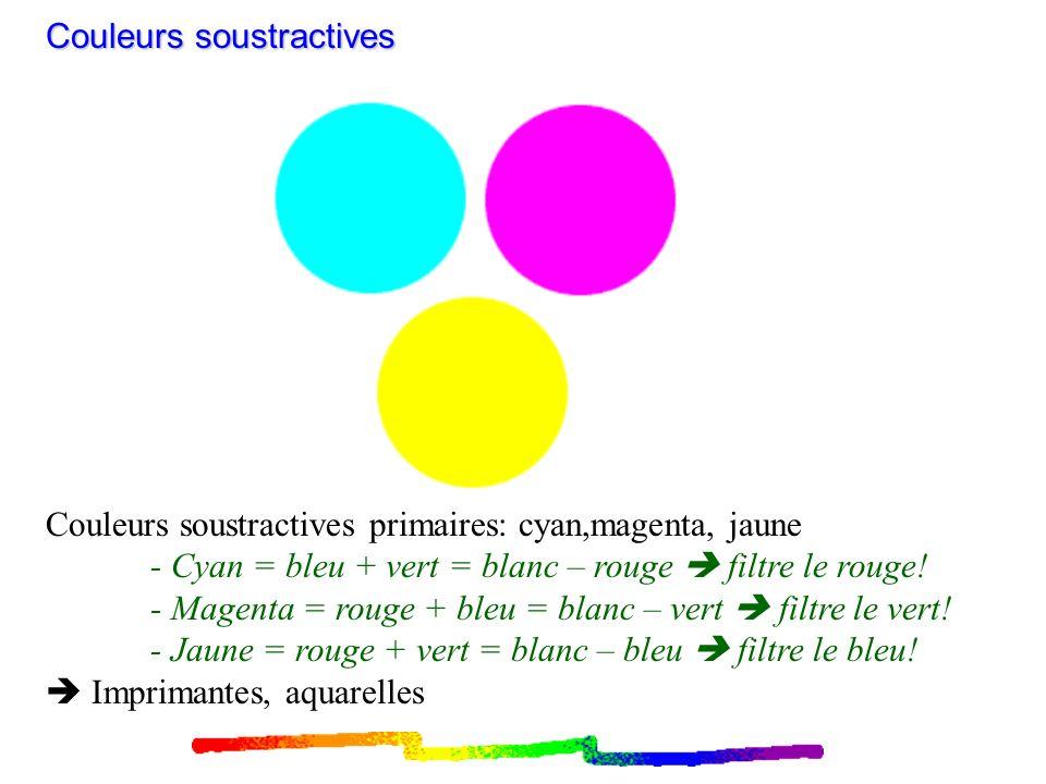 Lien couleurs additives / soustractives Les couleurs additives et soustractives primaires entretiennent entre elles une relation très simple: elles sont inverses vidéo!…