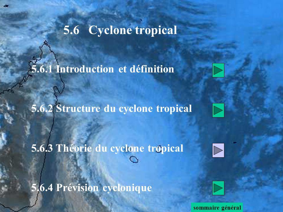 sommaire théorie Le cyclone fonctionne comme une machine de Carnot : source chaude z Tropopause Le rendement du cycle ne dépend que des températures auxquelles la chaleur dQ est échangée : δW : travail produit par le cyclone δQ : chaleur fournie par lenvironnement au cyclone T1: source froide = température à tropopause T2 : source chaude = température de surface ~ TSM δQ = 0 δQ < 0 δQ > 0 la compression isotherme consomme de la chaleur au cyclone Détente adiabatique humide δQ = 0 la détente isotherme et lévaporation fournissent de la chaleur 5.6.3 Théorie du cyclone tropical Développement dun cyclone : cycle de Carnot Source : Emanuel, 91 Compression adiabatique (sèche) source froide