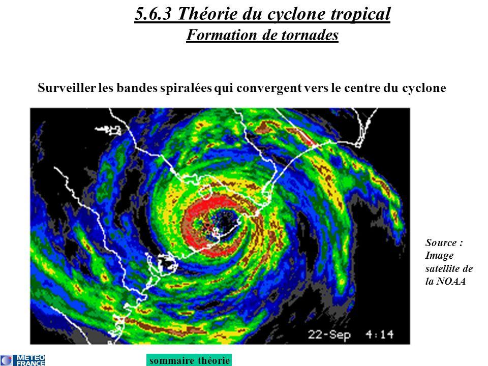 Surveiller les bandes spiralées qui convergent vers le centre du cyclone sommaire théorie 5.6.3 Théorie du cyclone tropical Formation de tornades Sour