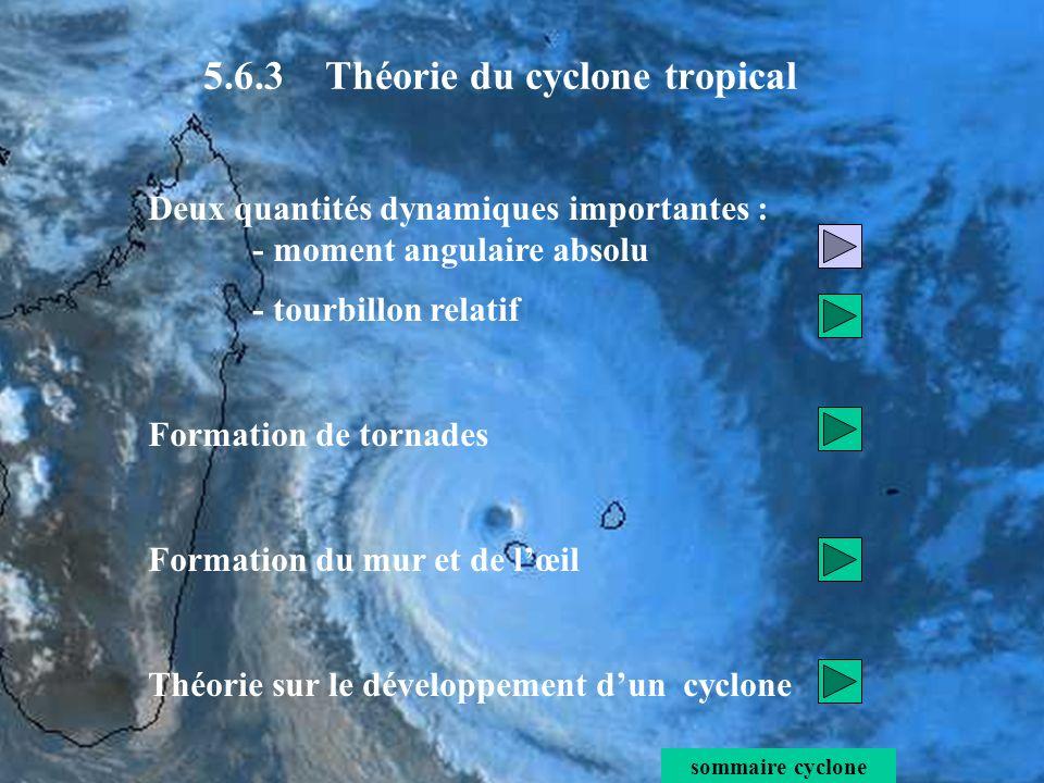 -La vitesse angulaire absolue pour une particule atmosphérique de masse unité, située à une distance r du centre du cyclone, est : ordre de grandeur: 10 4 10 6 - Dans un cyclone, chaque parcelle dair conserve son moment angulaire rv θ (mais attention, la quantité peut être différente pour chaque parcelle dair) - Son moment angulaire absolu, M, par rapport à laxe du cyclone est : : composante tangentielle du vent : distance radiale r du centre du cyclone sommaire théorie 5.6.3 Théorie du cyclone tropical conservation du moment angulaire absolu au dessus de la couche limite