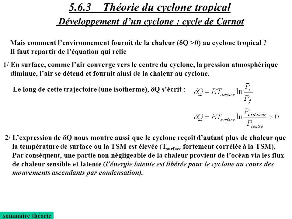 sommaire théorie 1/ En surface, comme lair converge vers le centre du cyclone, la pression atmosphérique diminue, lair se détend et fournit ainsi de l