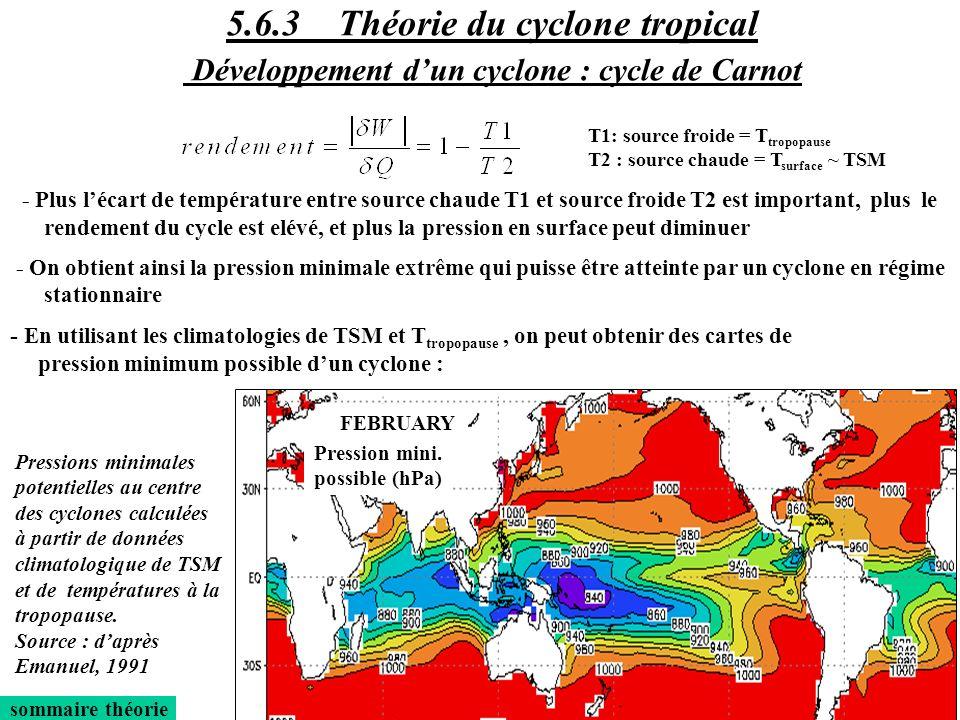 AUGUSTFEBRUARY Pression mini. possible (hPa) sommaire théorie - Plus lécart de température entre source chaude T1 et source froide T2 est important, p