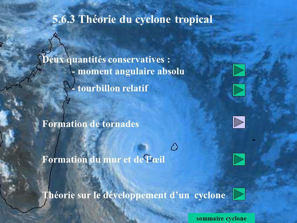 Deux quantités conservatives : - moment angulaire absolu - tourbillon relatif Formation de tornades Formation du mur et de lœil Théorie sur le dévelop