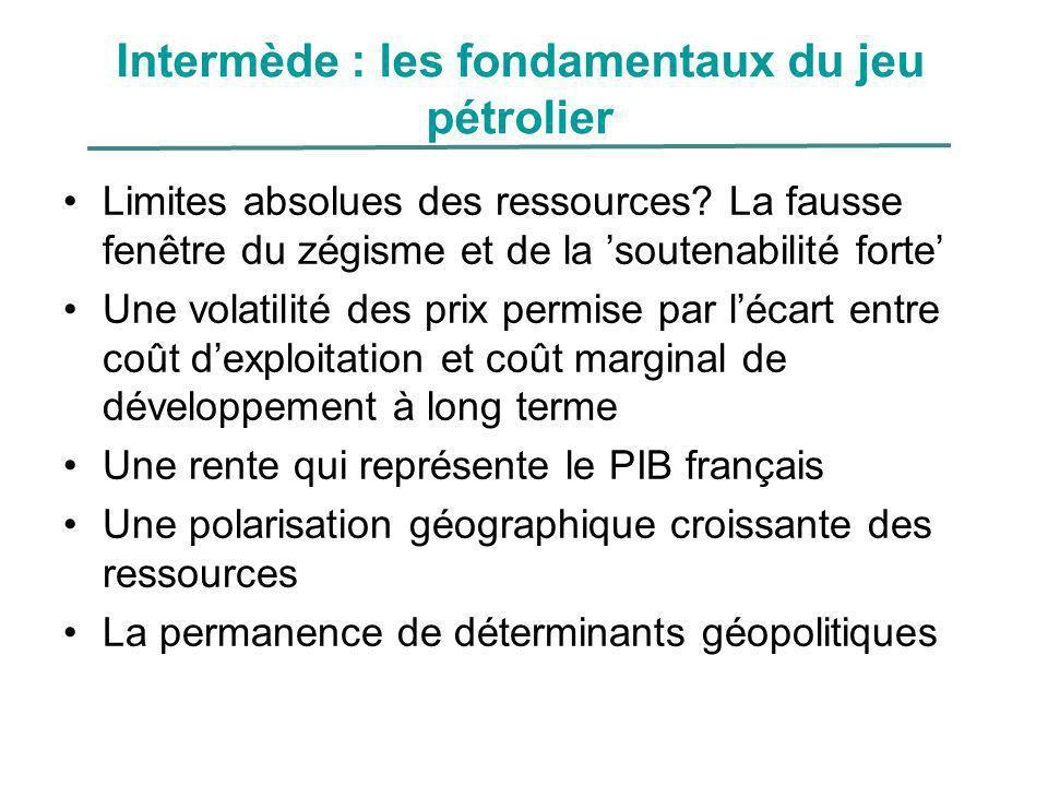 Intermède : les fondamentaux du jeu pétrolier Limites absolues des ressources? La fausse fenêtre du zégisme et de la soutenabilité forte Une volatilit