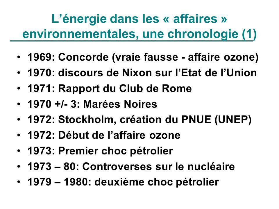 Lénergie dans les « affaires » environnementales, une chronologie (1) 1969: Concorde (vraie fausse - affaire ozone) 1970: discours de Nixon sur lEtat
