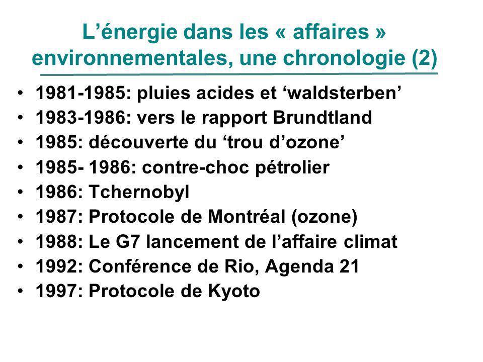 Lénergie dans les « affaires » environnementales, une chronologie (2) 1981-1985: pluies acides et waldsterben 1983-1986: vers le rapport Brundtland 19