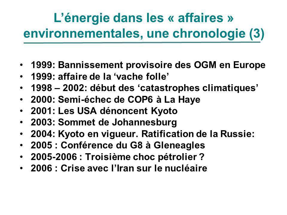 1999: Bannissement provisoire des OGM en Europe 1999: affaire de la vache folle 1998 – 2002: début des catastrophes climatiques 2000: Semi-échec de CO