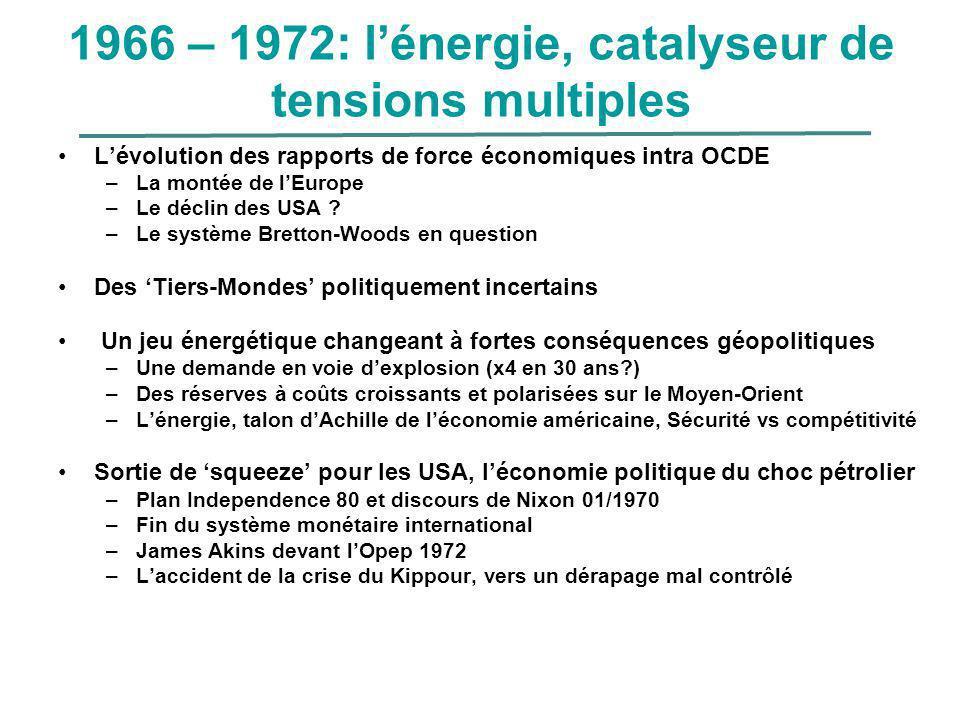 1966 – 1972: lénergie, catalyseur de tensions multiples Lévolution des rapports de force économiques intra OCDE –La montée de lEurope –Le déclin des U