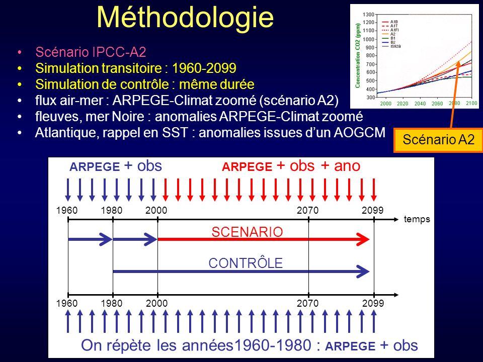 Méthodologie Scénario IPCC-A2 Simulation transitoire : 1960-2099 Simulation de contrôle : même durée flux air-mer : ARPEGE-Climat zoomé (scénario A2) fleuves, mer Noire : anomalies ARPEGE-Climat zoomé Atlantique, rappel en SST : anomalies issues dun AOGCM SCENARIO CONTRÔLE 2099 2070196019802000 temps 20992070196019802000 On répète les années1960-1980 : ARPEGE + obs ARPEGE + obs ARPEGE + obs + ano Scénario A2