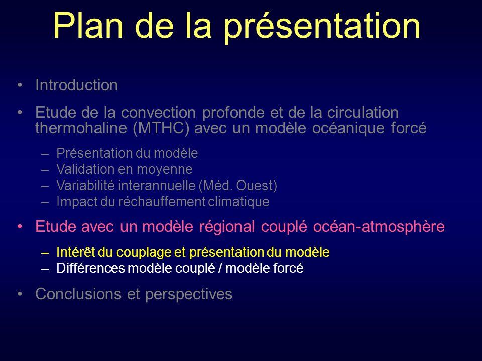 Plan de la présentation Introduction Etude de la convection profonde et de la circulation thermohaline (MTHC) avec un modèle océanique forcé –Présentation du modèle –Validation en moyenne –Variabilité interannuelle (Méd.