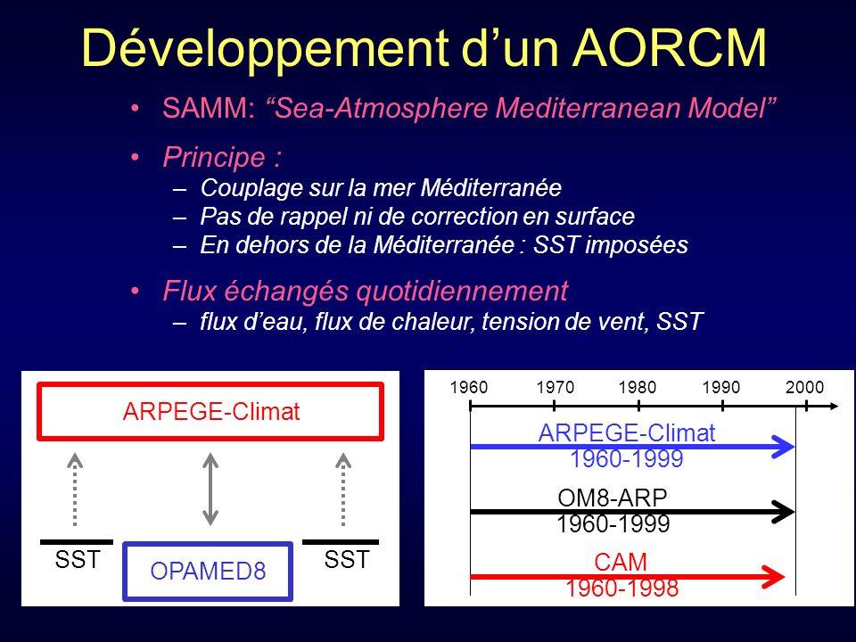 Développement dun AORCM SAMM: Sea-Atmosphere Mediterranean Model Principe : –Couplage sur la mer Méditerranée –Pas de rappel ni de correction en surface –En dehors de la Méditerranée : SST imposées Flux échangés quotidiennement –flux deau, flux de chaleur, tension de vent, SST OPAMED8 ARPEGE-Climat SST ARPEGE-Climat 1960-1999 2000 1990198019601970 OM8-ARP 1960-1999 CAM 1960-1998