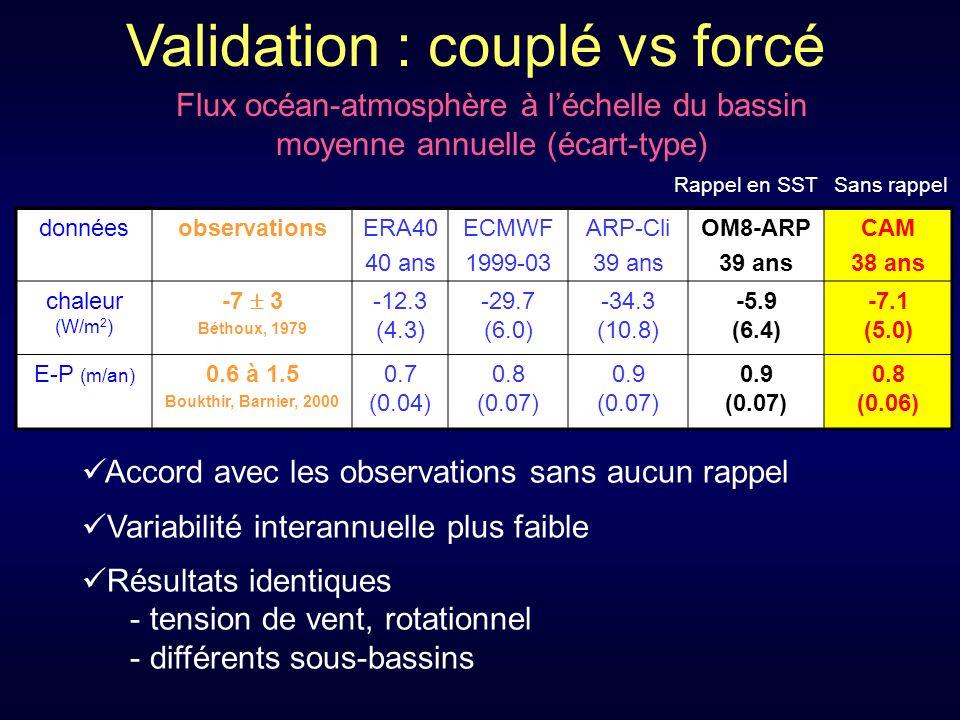 Validation : couplé vs forcé donnéesobservationsERA40 40 ans ECMWF 1999-03 ARP-Cli 39 ans OM8-ARP 39 ans CAM 38 ans chaleur (W/m 2 ) -7 3 Béthoux, 1979 -12.3 (4.3) -29.7 (6.0) -34.3 (10.8) -5.9 (6.4) -7.1 (5.0) E-P (m/an) 0.6 à 1.5 Boukthir, Barnier, 2000 0.7 (0.04) 0.8 (0.07) 0.9 (0.07) 0.8 (0.06) Rappel en SSTSans rappel Flux océan-atmosphère à léchelle du bassin moyenne annuelle (écart-type) Accord avec les observations sans aucun rappel Variabilité interannuelle plus faible Résultats identiques - tension de vent, rotationnel - différents sous-bassins
