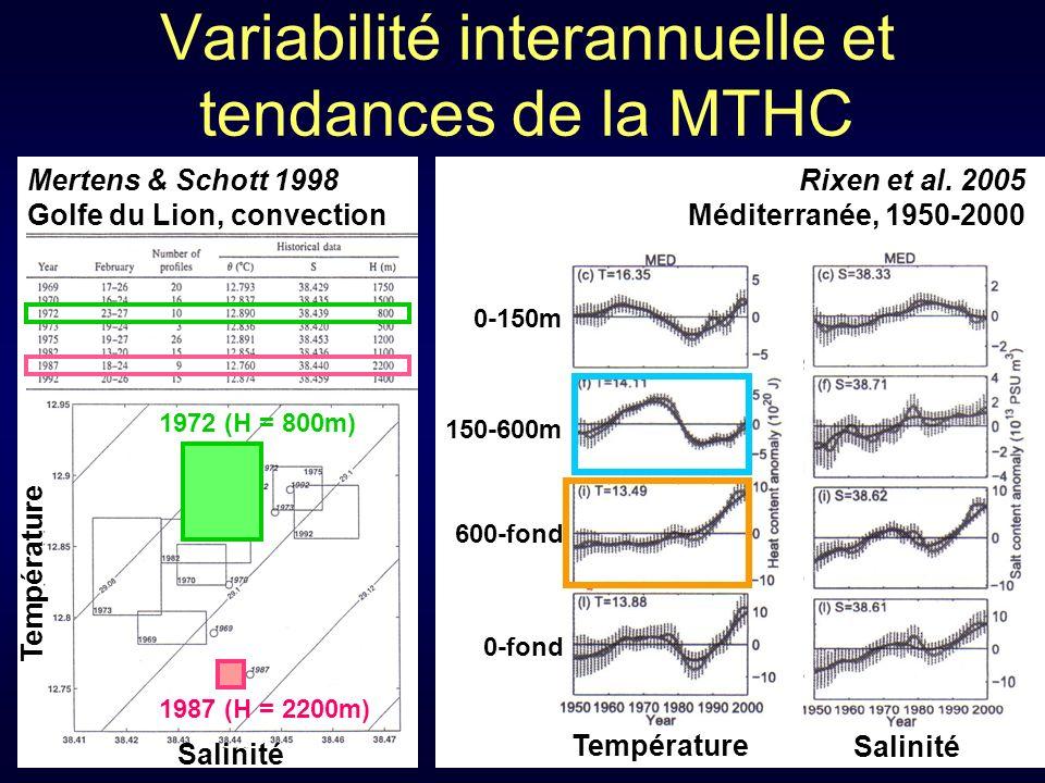 Salinité Température 0-150m 150-600m 600-fond 0-fond Rixen et al.
