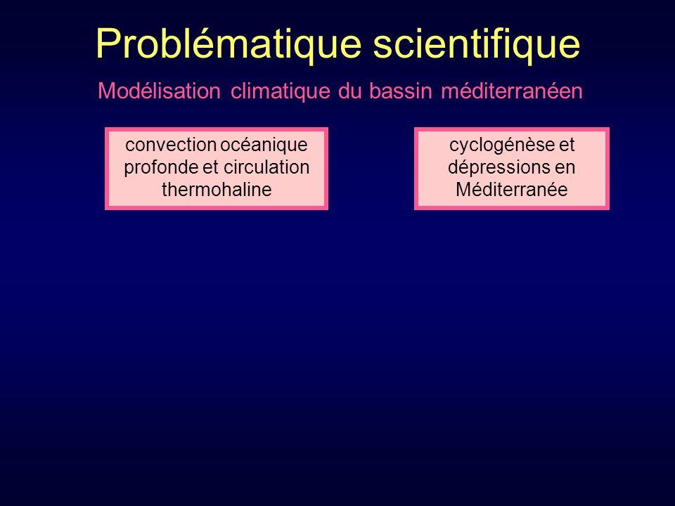 Problématique scientifique cyclogénèse et dépressions en Méditerranée convection océanique profonde et circulation thermohaline Modélisation climatique du bassin méditerranéen